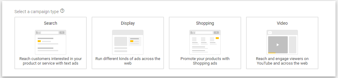 Your Complete Checklist To Launch A Successful PPC Campaign 1